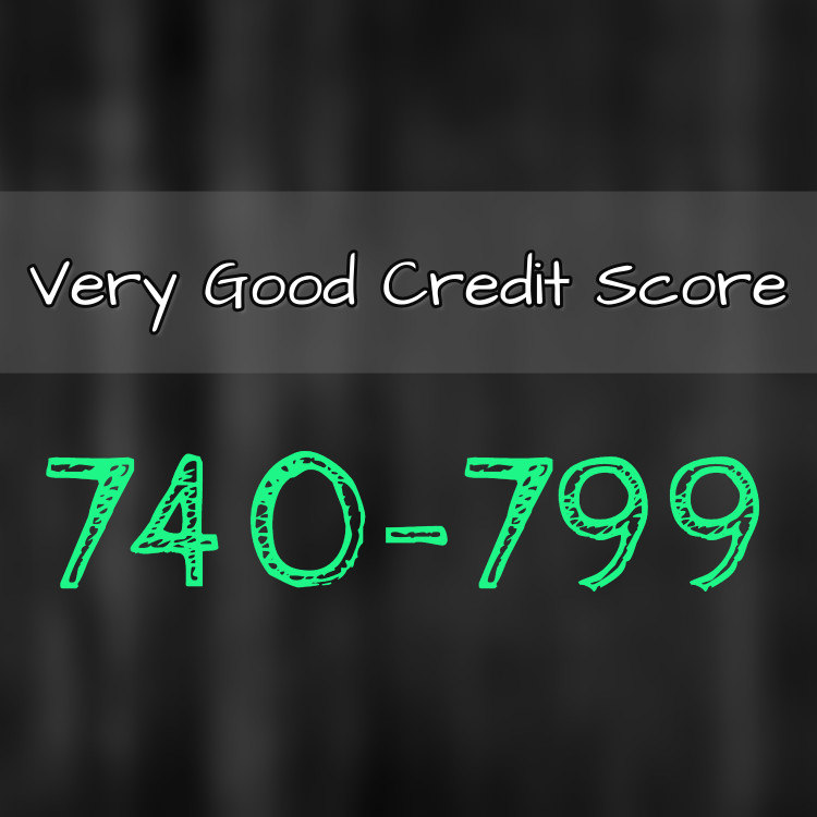 How To Get A Car With A Good Credit Score But Have No