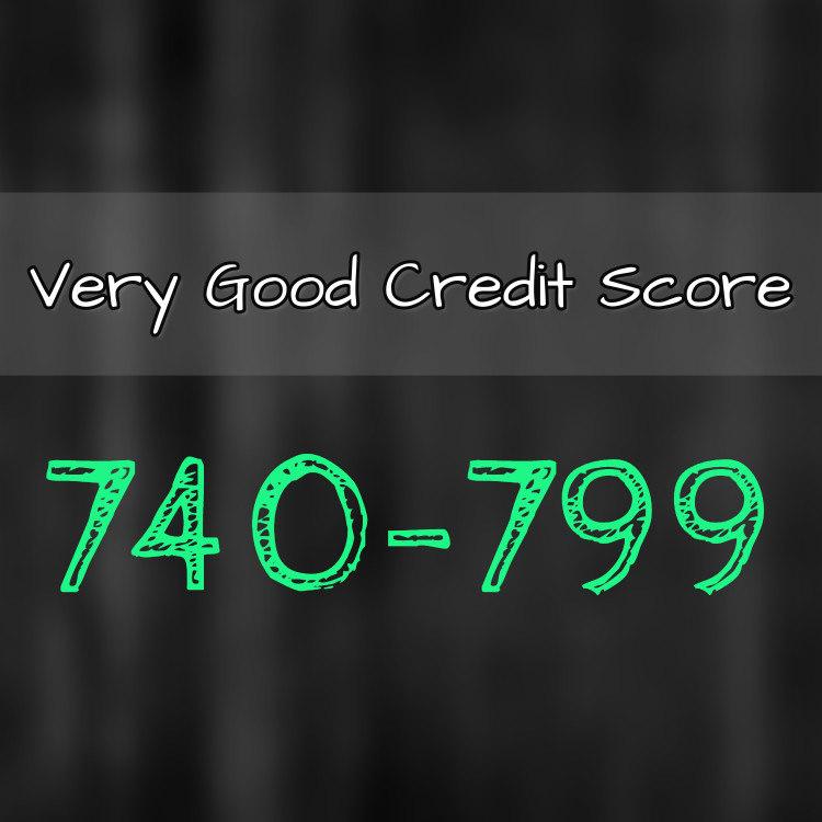 credit score photo